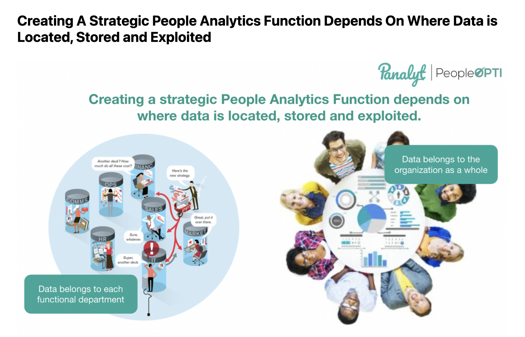 Building a Strategic People Analytics Function